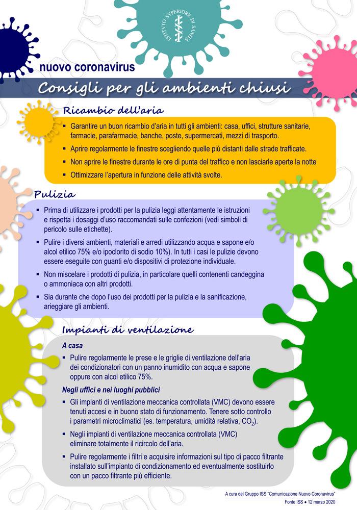 Coronavirus: consigli per gli ambienti chiusi