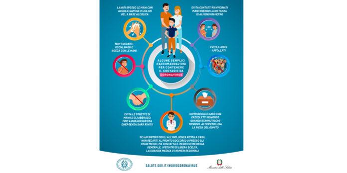 Nuove regole prevenzione Coronavirus