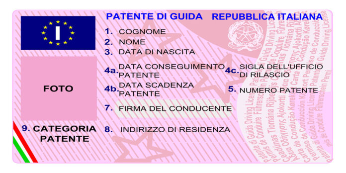 Patente guida
